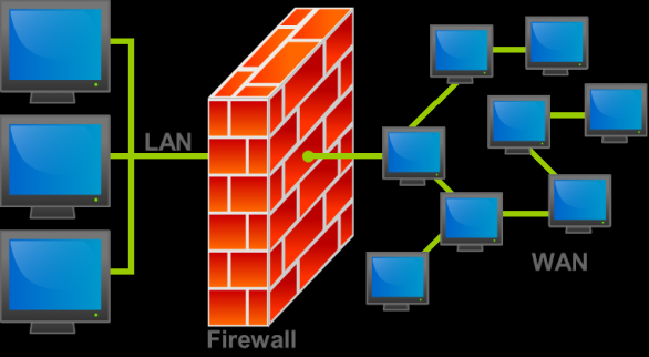firewall diagram