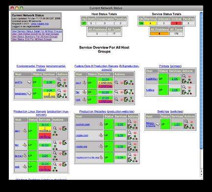 Nagios summary screen